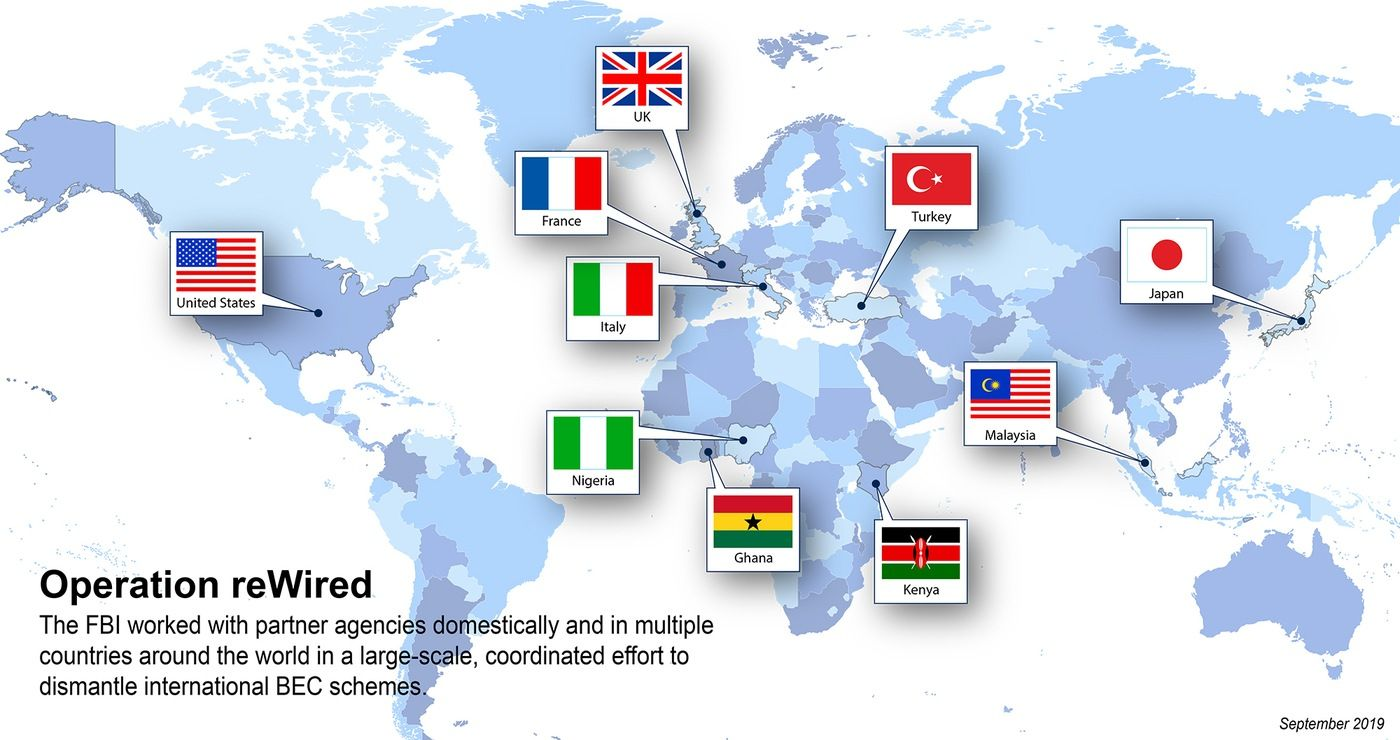 International Cooperation of Law Enforcement