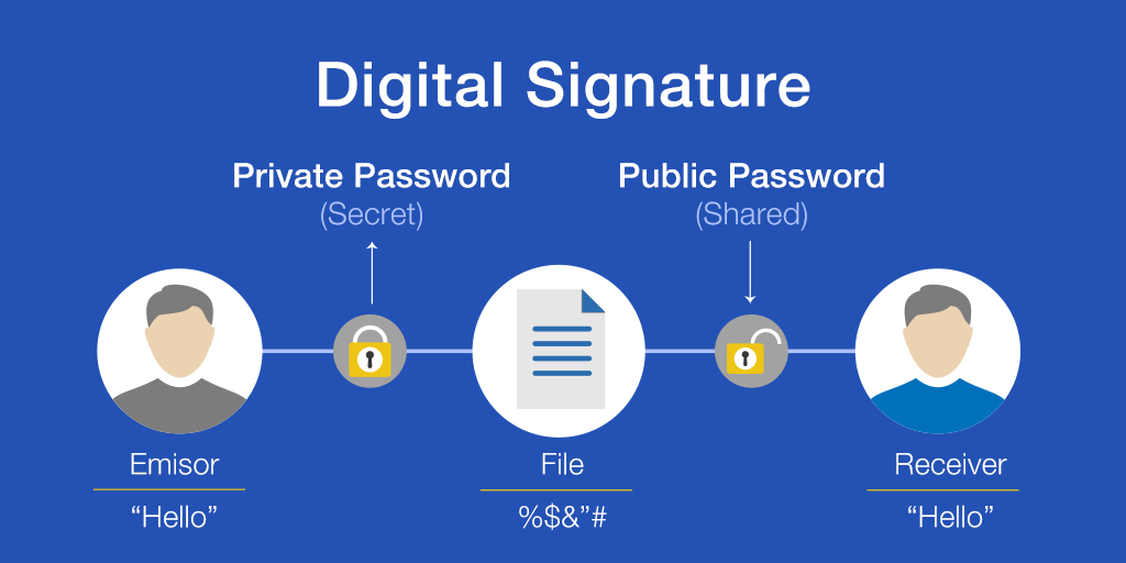 digital signature explained