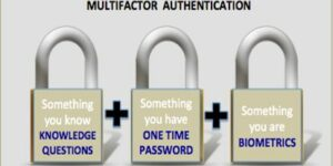 Two-Factor Authentication Explained (DUO)