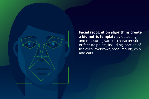 facial recognition software term