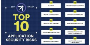 owasp top ten