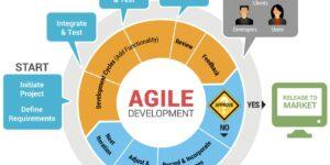 agile development cybrary