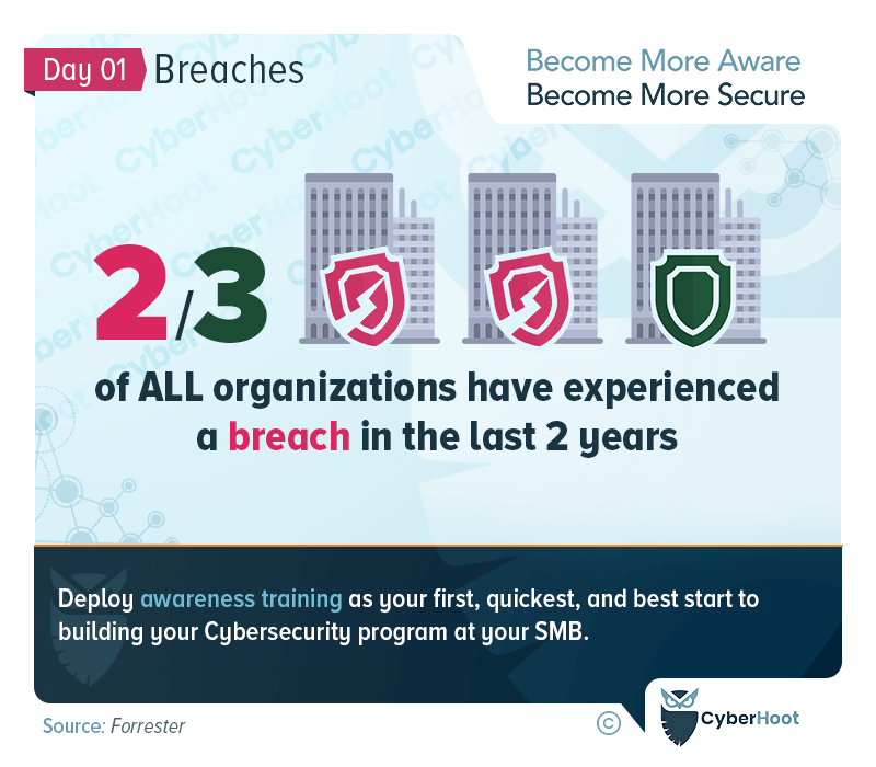 Day 01 - Cybersecurity Awareness Month