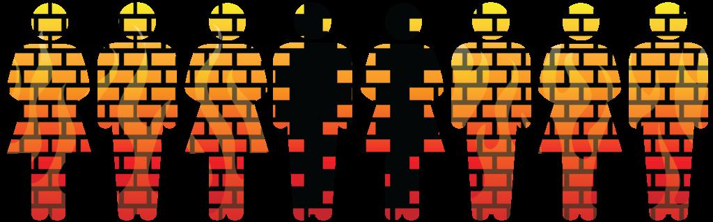 human firewall