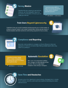 9 Reasons to Switch to CyberHoot 5-9