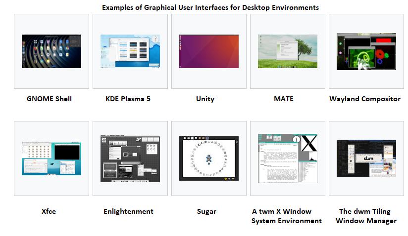 GUI Desktop Environments