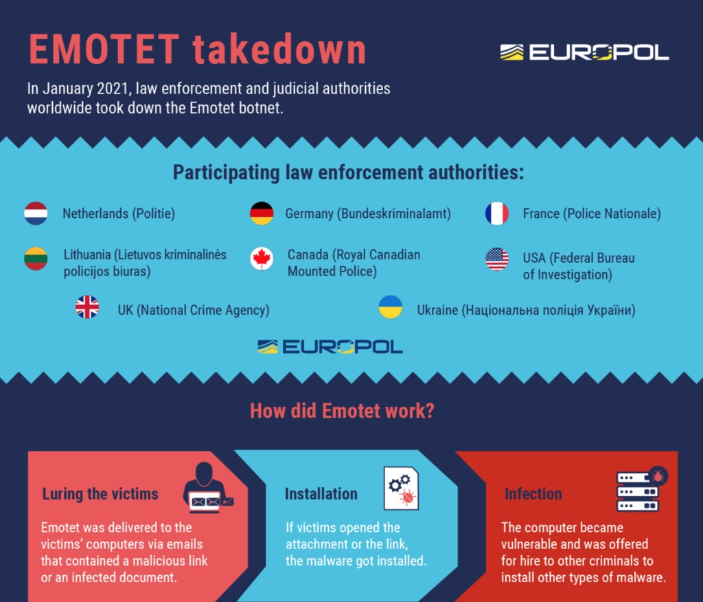 europol emotet takedown
