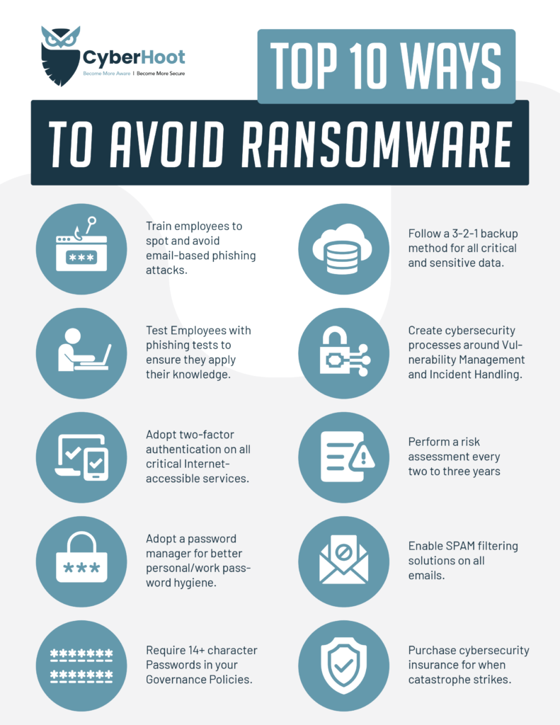 Top 10 Ways To Avoid Ransomware